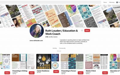 Pinterest: +1000 Curated Pins for Education & Work Matters